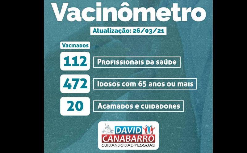 Foto de capa da notícia MUNICÍPIO DE DAVID CANABARRO PASSA A VACINAR PESSOAS COM 65 ANOS OU MAIS