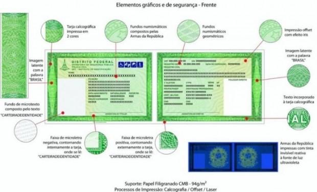 Foto de capa da notícia: Agência FGTAS-SINE de Guaporé confecciona a nova Carteira de Identidade