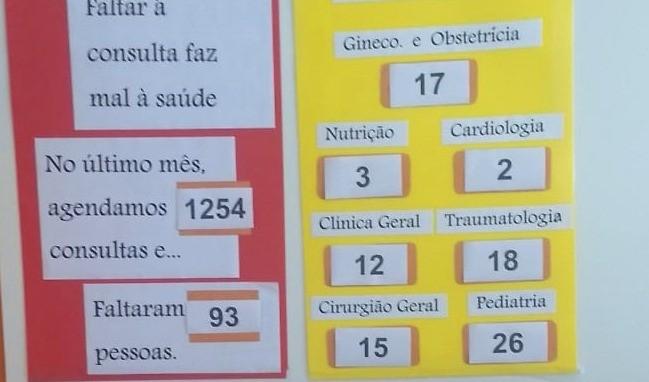 Foto de capa da notícia: Posto Central divulga marcação de consultas e faltas de março