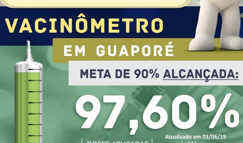 Foto de capa da notícia: Secretaria da Saúde comemora 97,60% do público alvo imunizado contra a gripe