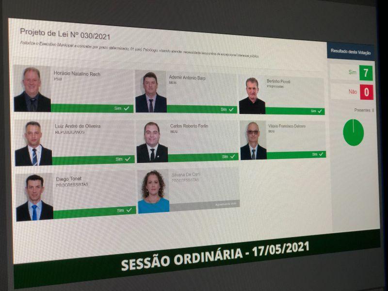 Foto de capa da notícia Vereadores aprovam dois projetos