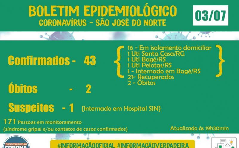 Foto da Notícia Boletim Epidemiológico Municipal - Coronavírus (COVID - 19)