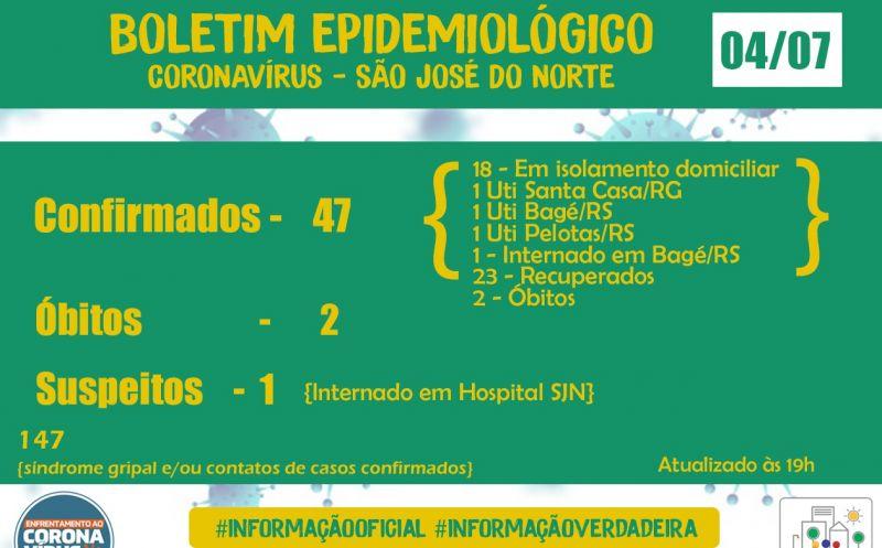 Foto da Notícia Boletim Epidemiológico Municipal - Coronavírus (COVID - 19) – Sábado - 04/07/2020