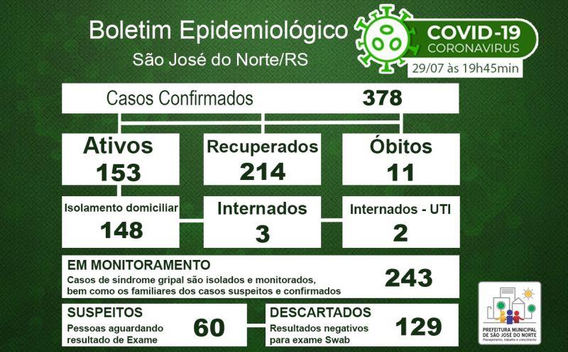 Foto de capa da notícia Boletim Epidemiológico Municipal – São José do Norte - Coronavírus (COVID - 19) - Quarta-feira - 29/07/2020