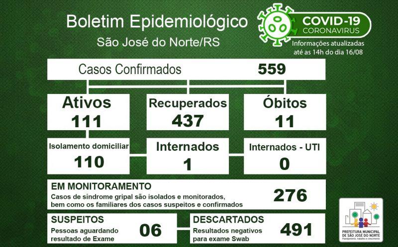 Foto de capa da notícia Boletim Epidemiológico Municipal – São José do Norte - Coronavírus (COVID - 19) - Domingo - 16/08/2020