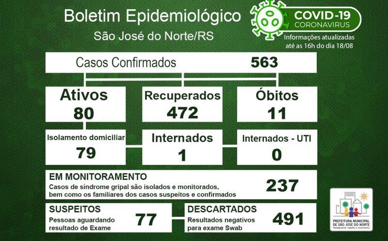 Foto de capa da notícia Boletim Epidemiológico Municipal – São José do Norte - Coronavírus (COVID - 19) - Terça-feira - 18/08/2020