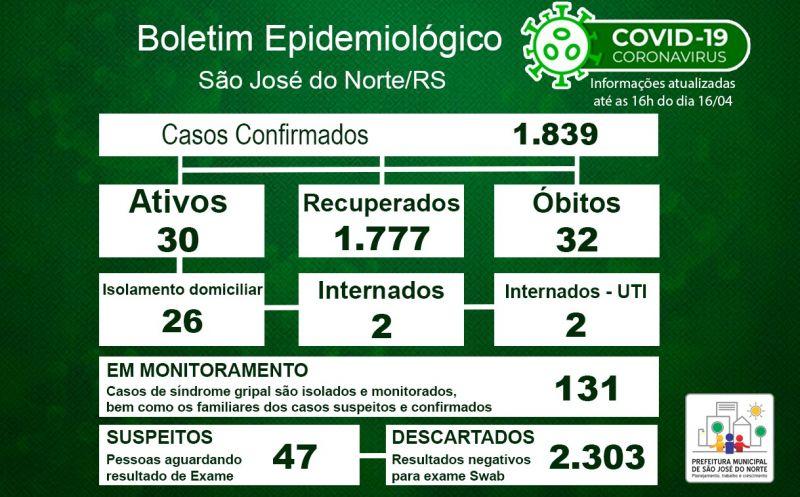 Foto de capa da notícia Boletim Epidemiológico Municipal – São José do Norte - Coronavírus (COVID - 19) - Sexta-feira - 16/04/21