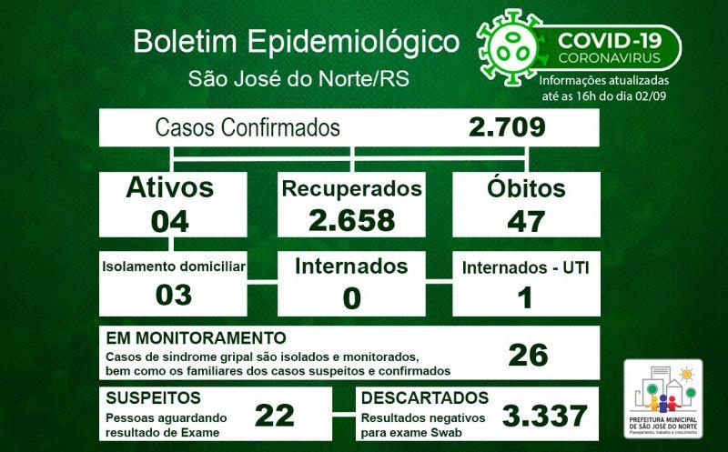 Foto de capa da notícia Boletim Epidemiológico Municipal – SJN - Coronavírus (COVID-19) - Quinta-feira - 02/09/21