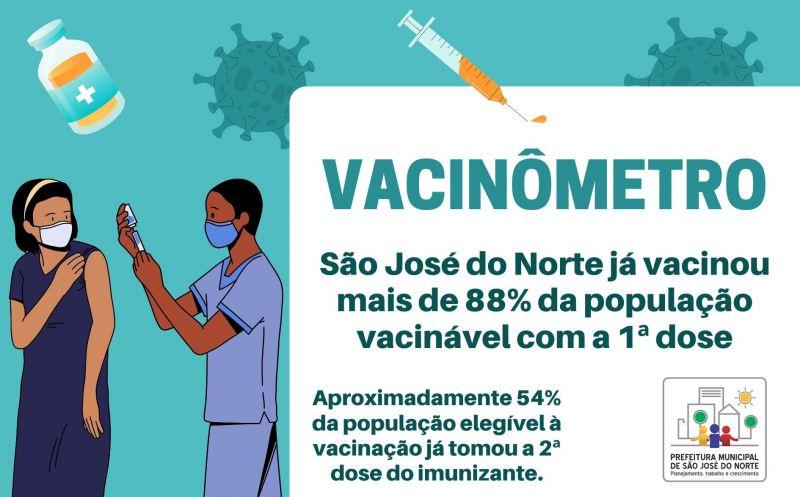 Foto de capa da notícia São José do Norte já vacinou mais de 88% da população vacinável com a 1ª dose