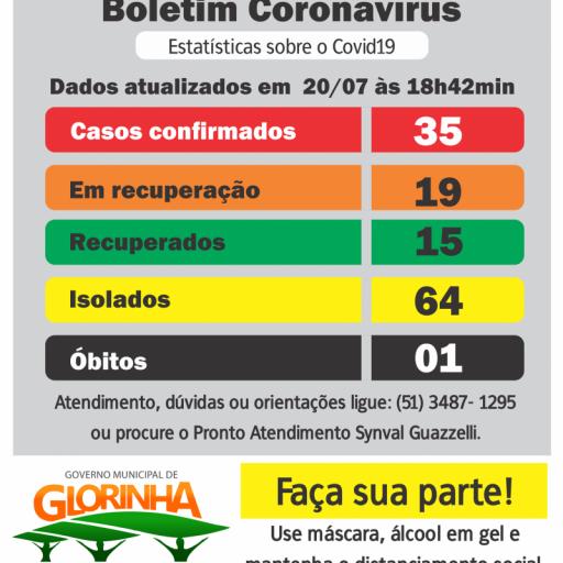 Foto de capa da notícia: Atualização sobre Covid-19 em Glorinha