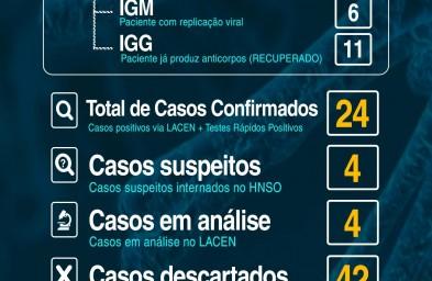 Testes rápidos realizados pela Rede Pública e Privada em Vacaria/RS.