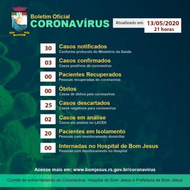 Foto de capa da notícia: BOLETIM EXTRAORDINÁRIO OFICIAL CORONAVÍRUS