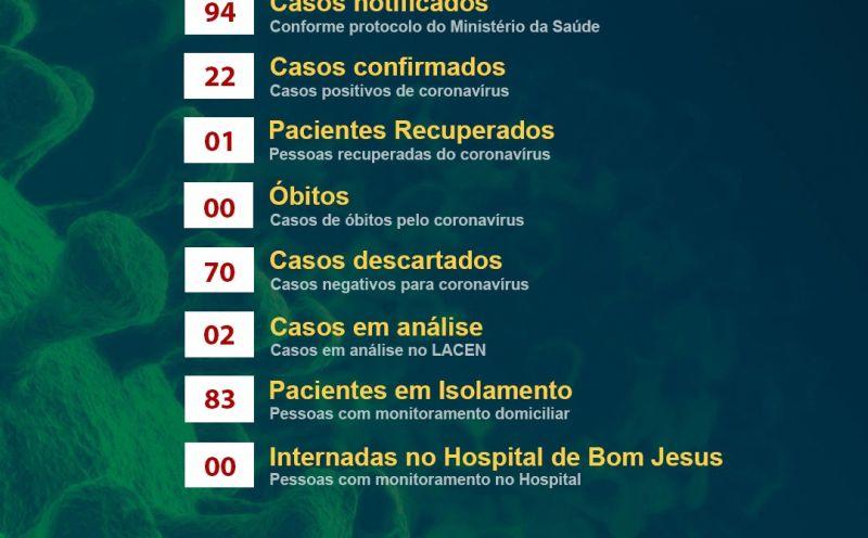 Foto de capa da notícia BOLETIM EXTRAORDINÁRIO OFICIAL CORONAVÍRUS