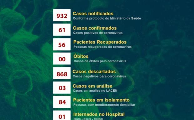 Foto de capa da notícia: BOLETIM OFICIAL CORONAVÍRUS