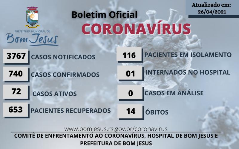 Foto de capa da notícia BOLETIM OFICIAL CORONAVÍRUS
