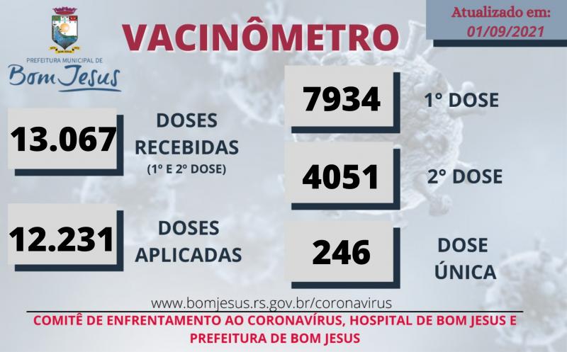 Foto de capa da notícia VACINAÇÃO CONTRA COVID-19