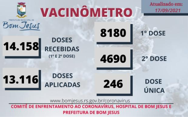 Foto de capa da notícia: VACINAÇÃO CONTRA A COVID-19