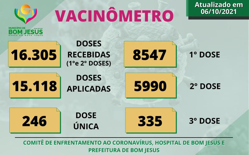 Foto de capa da notícia VACINAÇÃO CONTRA A COVID-19