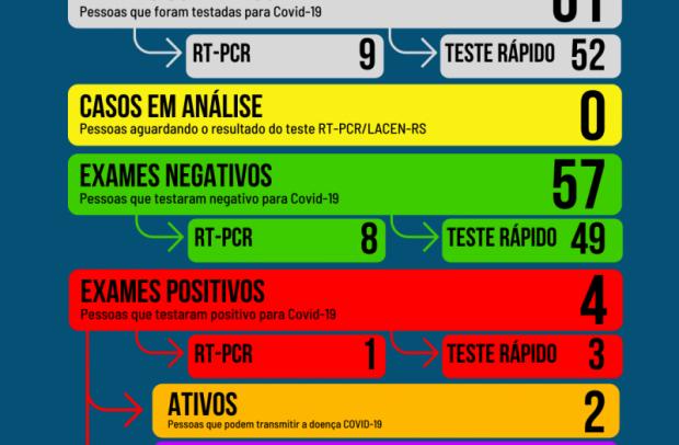 Foto de capa da notícia: ⭕ PANORAMA DE NOVA PETRÓPOLIS ⭕