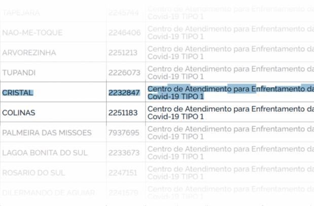 Foto de capa da notícia: Cristal receberá Auxílio Financeiro Emergencial para enfrentamento da Covid-19