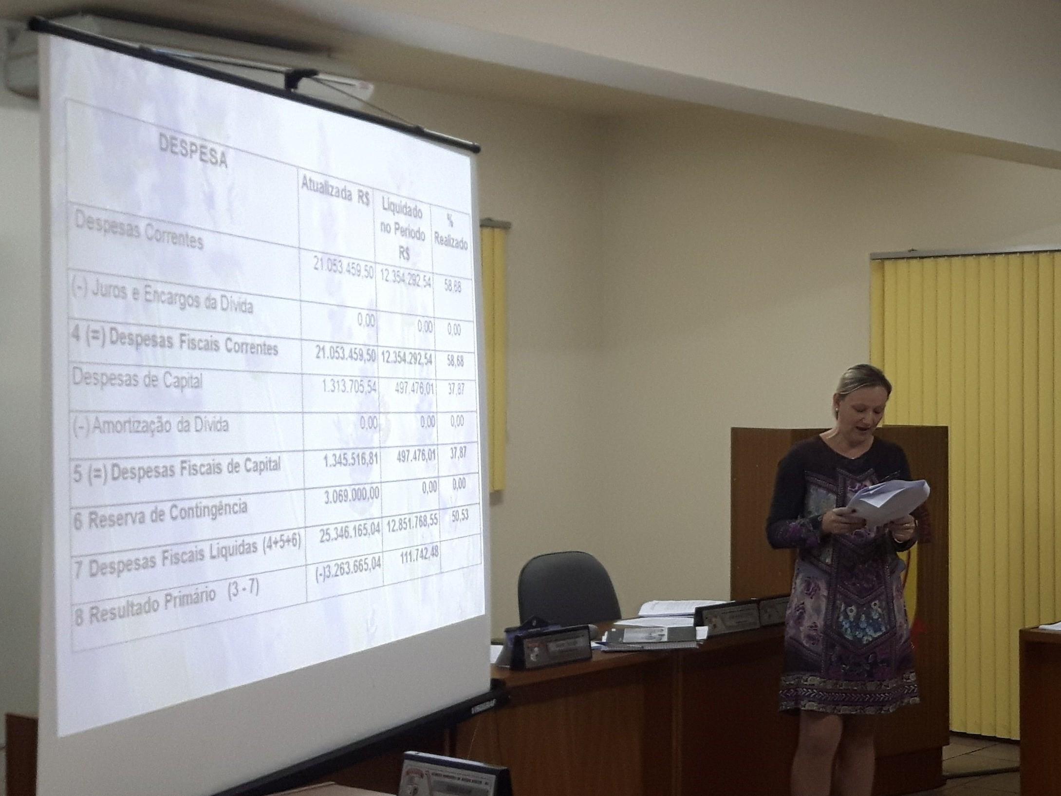 Foto de capa da notícia Câmara recebe, em audiência, Secretárias da Fazenda e da Saúde.