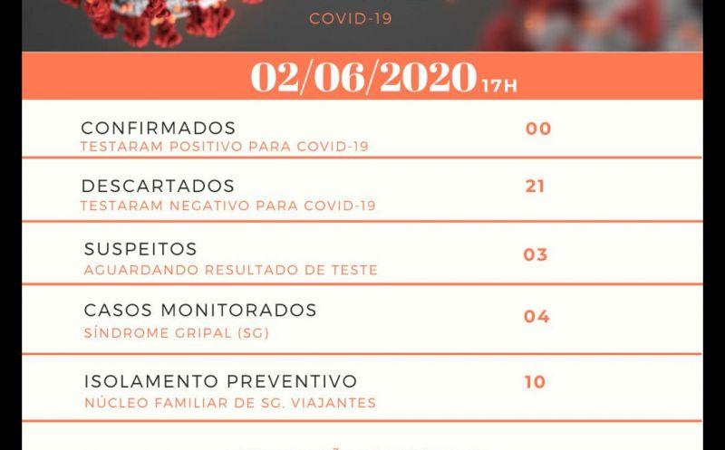 Foto de capa da notícia Vigilância Epidemiológica de Ipê comunica a testagem de dois casos positivos no município