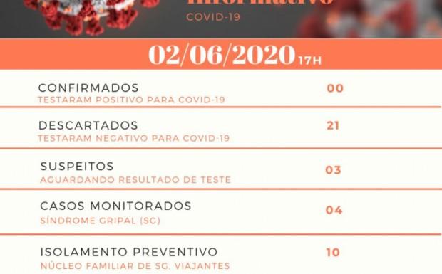 Foto de capa da notícia: Vigilância Epidemiológica de Ipê comunica a testagem de dois casos positivos no município