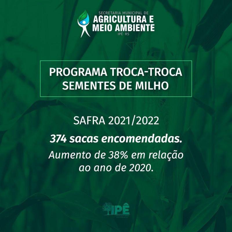 Foto de capa da notícia PROGRAMA TROCA TROCA CRESCE 38%