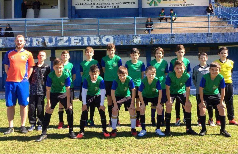 FC/Iniciação Esportiva conquista bons resultados na 6ª rodada da Copa Sortica de Futebol 7
